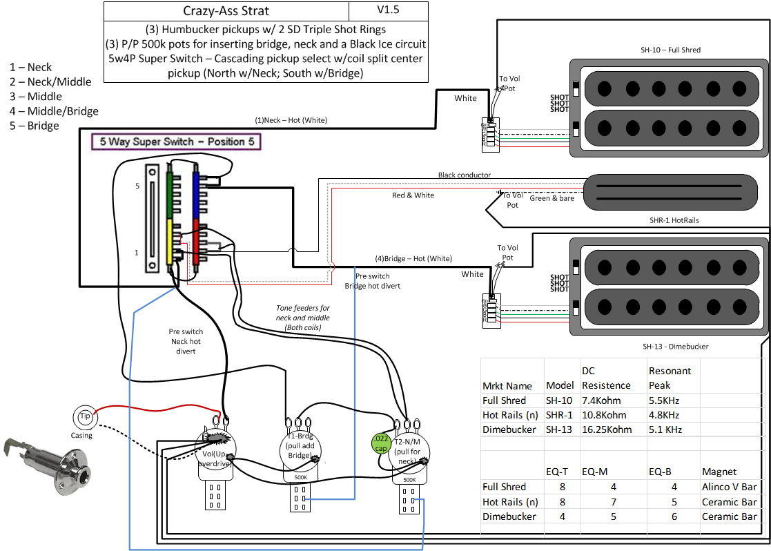 Wiring diagram for bertha cris rogers sciox Images