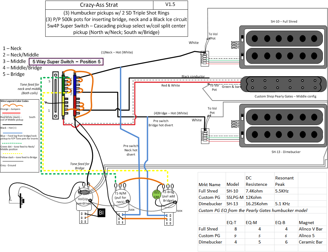 wiring diagram for bertha cris rogers Diagram for Power Supply